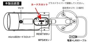 CS-W80HDのSDカード差し込み