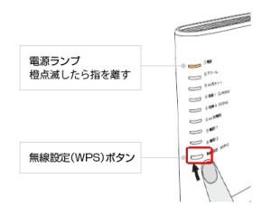 eo-RT100のWPSボタン