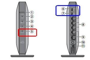 WSR1166動作ランプと動作モード変更スイッチ