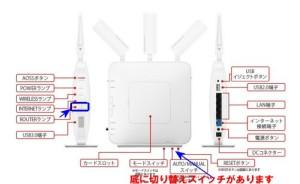 WXR-1900DHP動作モードランプ