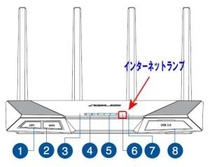 RT-AC87Uのインターネット接続確認ランプ
