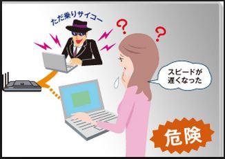 他人の無線LAN(Wi-Fi)に勝手に繋ぐのは禁止してください。また不正アクセスされないように無線暗号化設定する方法について