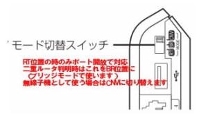 WG1800HP2動作モード切り替えスイッチ