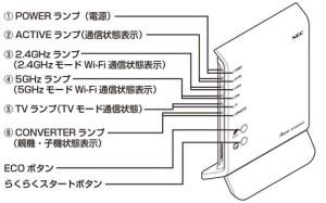 WG1800HP2動作ランプ