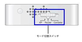 プラネックス動作モード切り替えスイッチの例