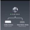 無線LAN親機(ルータ)のファームウェアアップデート方法