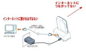 クレードルとパソコンを繋ぐ