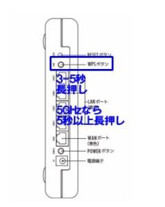 MZK-750DHP2プッシュスタート説明