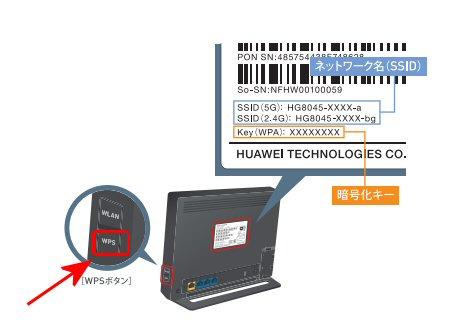 HG8045Dのプッシュスタートボタン