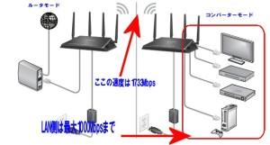 無線コンバーター利用時の速度の関係