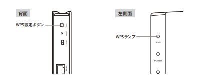 WRC-1750GHBK2-I WRC-1167GHBK2-I WRC-733GHBK-IのWPSボタン