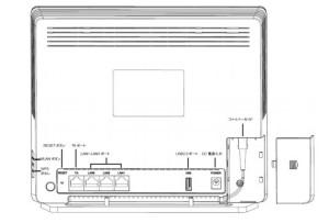 HG8045Q 本体背面