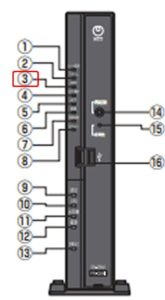 PR-500MI モデムランプ