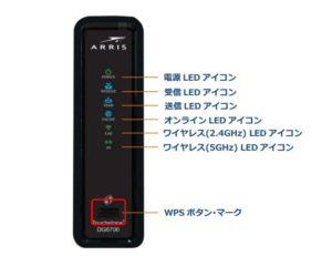 ARRIS DG6700 WPSプッシュスタートボタン